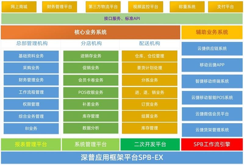 湖南beplay体育信息技术有限公司
